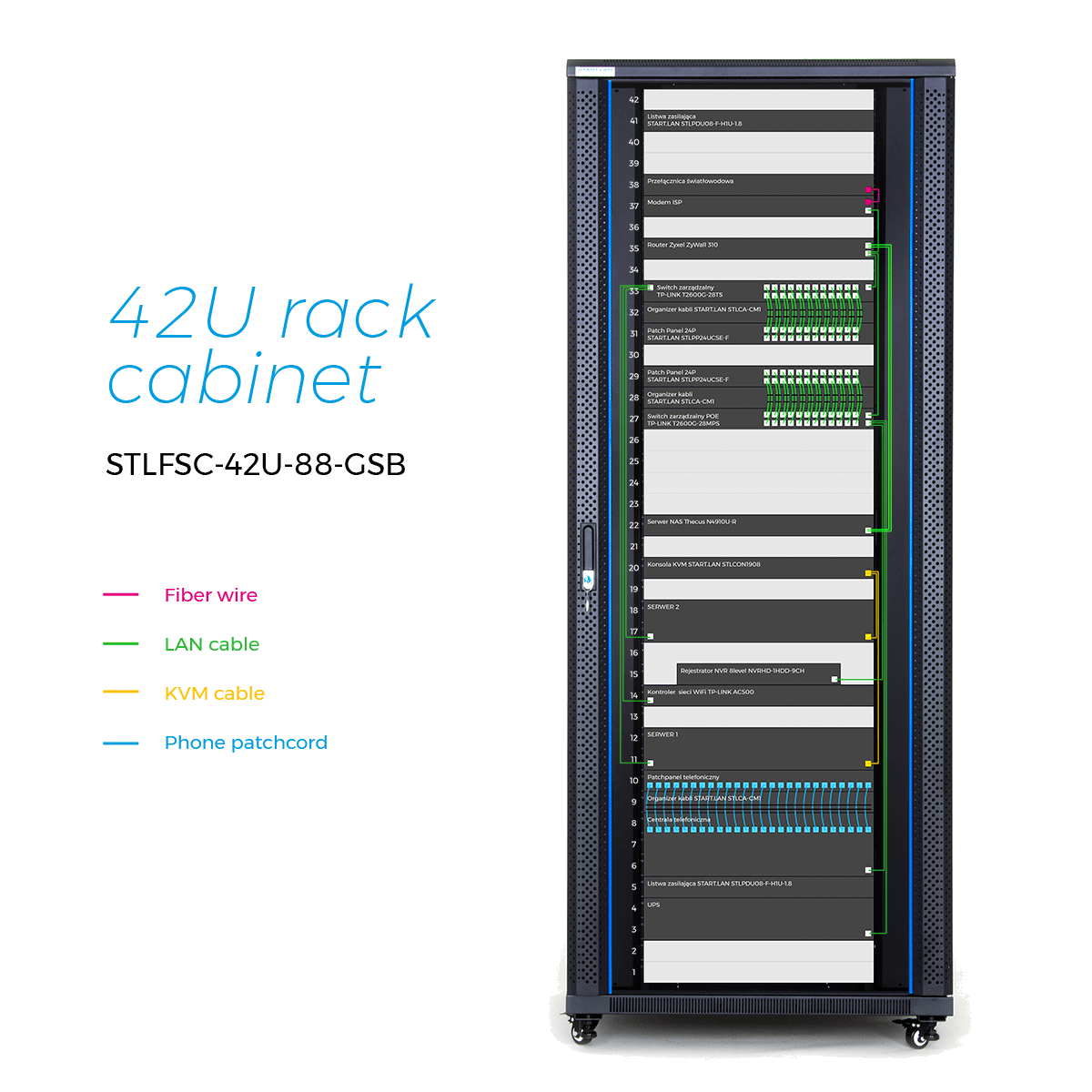 "Design of 19 ""42U rack cabinet equipment for a small business server room (up to 48 ports, including monitoring installation)."